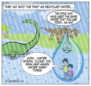 water eg